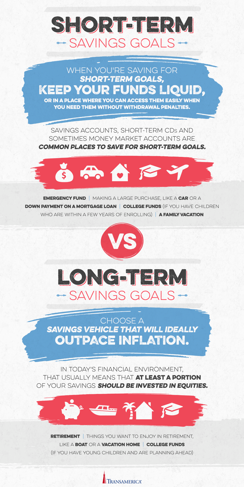 Should You Make A Long Term Or Short Term Savings Plan Savings