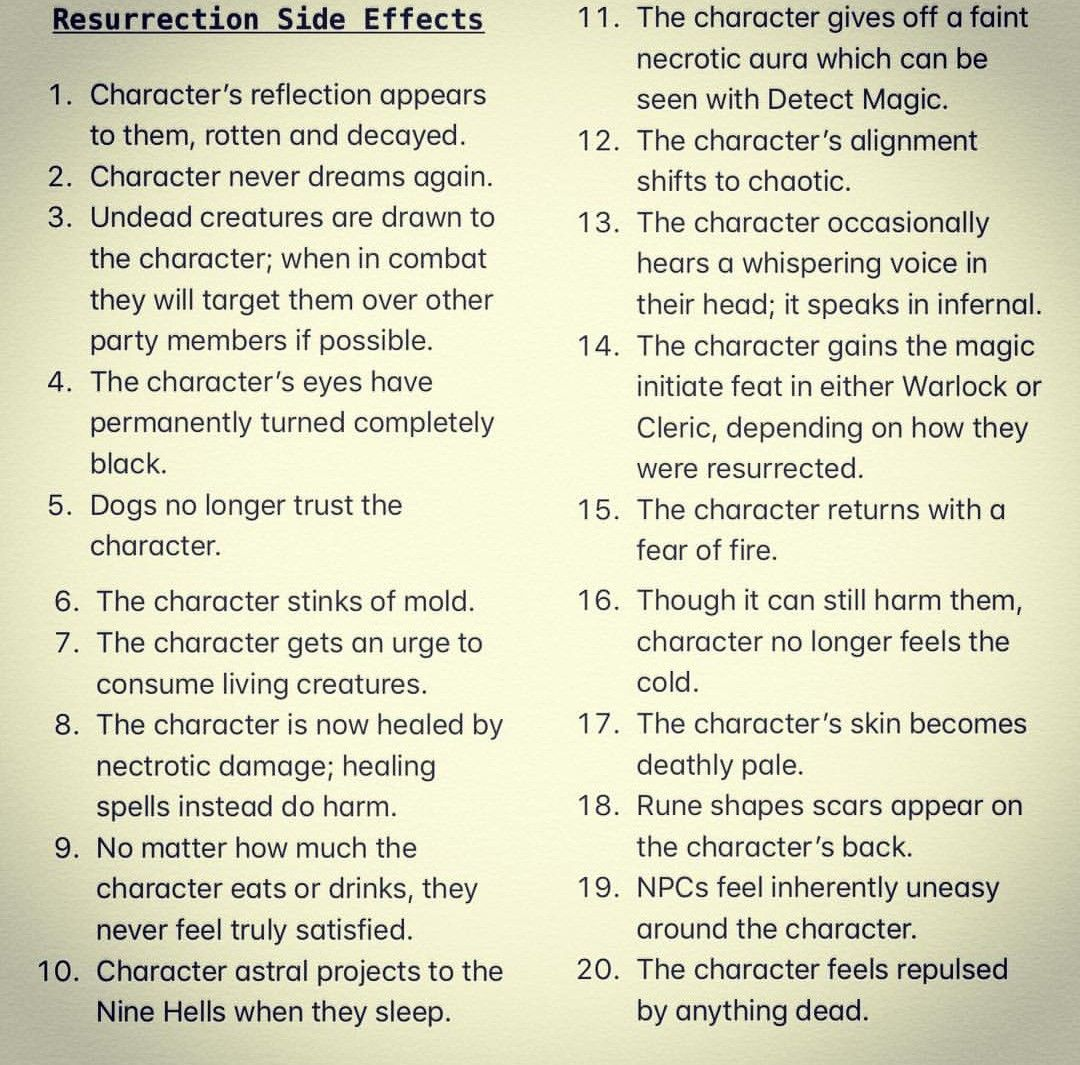 Pin by Jeremy Kerrigan on D&D in 2019 | Dungeons, dragons