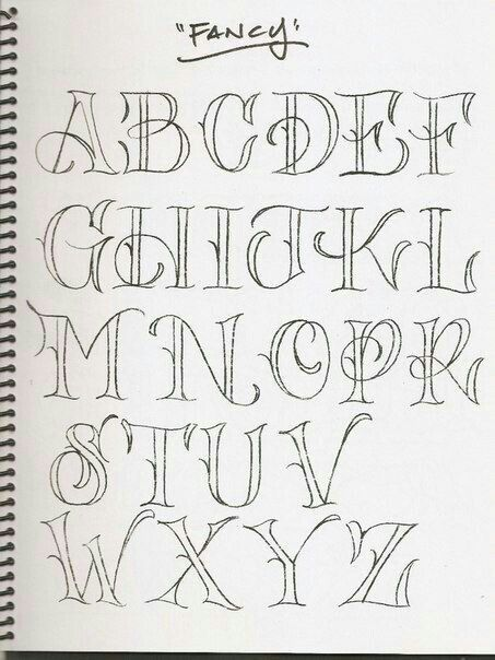 Abc Alphabet Tattoo Ideas Interiors Outdoor Graffiti Artwork Writing Styles Fonts Custom Beauty