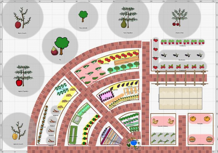 Garden Plan - 2014: backyard, gorgeous design with fruit trees and curved veggie beds, a fruit area, greenhouse and even a tiny wildlife pond, most intensive nearest the house using permaculture principles.