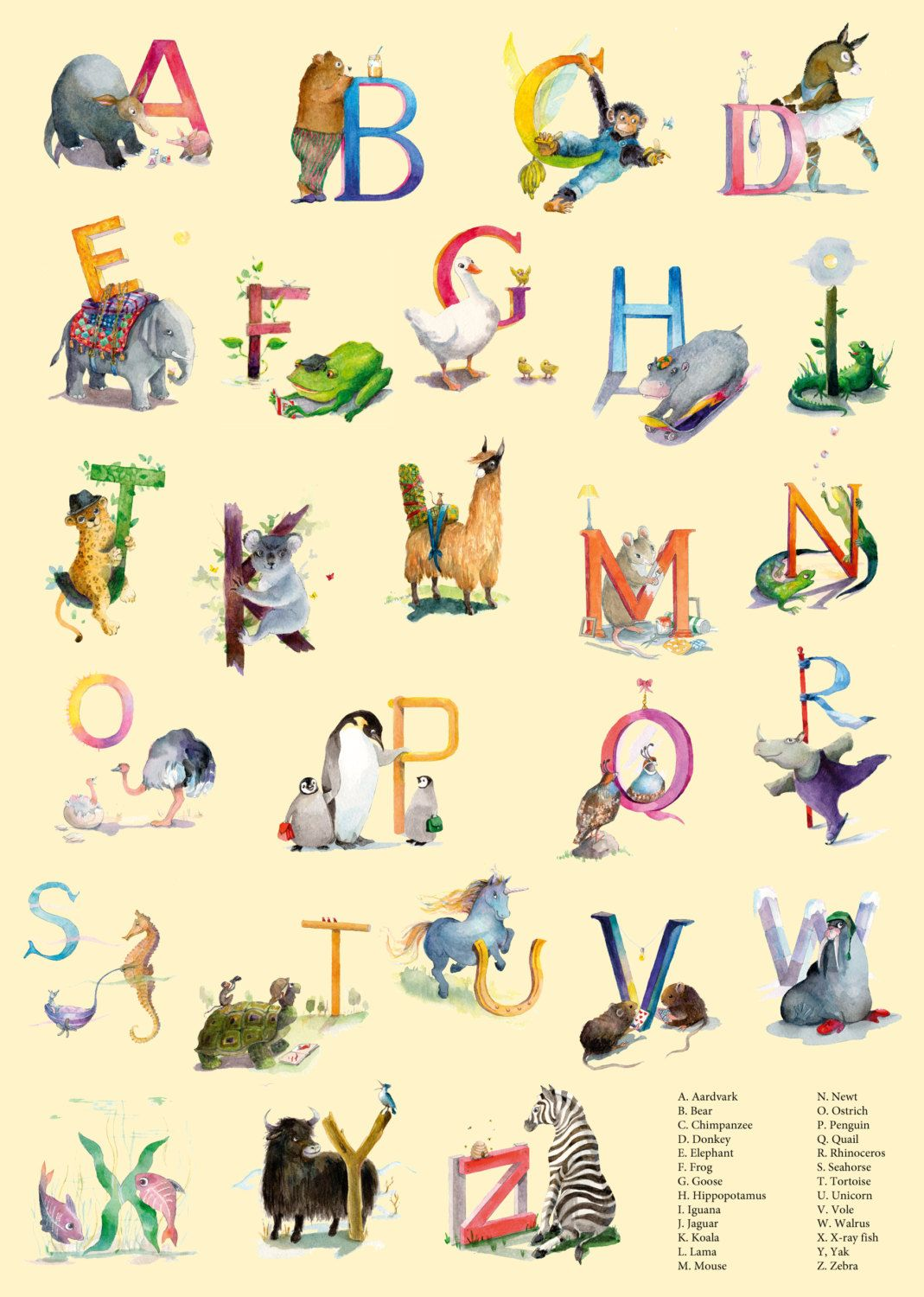 ABC animals english wall art print kids room decor, learn the ...