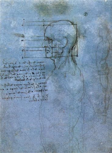 Study of proportion - Leonardo da Vinci