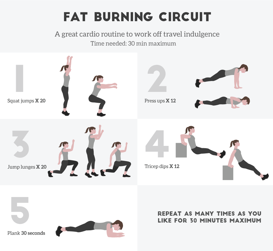 Fat Loss Exercise Routines 67