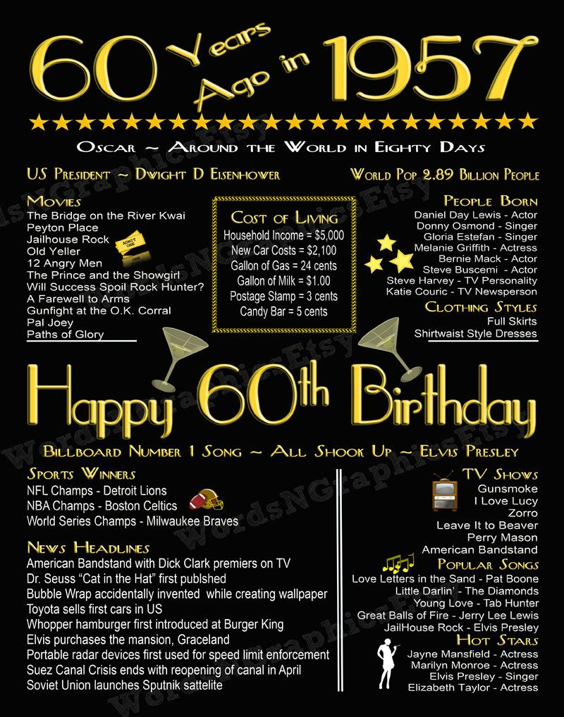 60th birthday poster chalkboard sign file 60 years old art