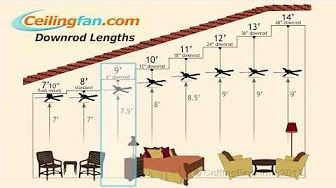 How To Hang A Ceiling Fan From A Beam In A Cathedral Ceiling Youtube Ceiling Fan Downrod Best Ceiling Fans Vaulted Ceiling Lighting