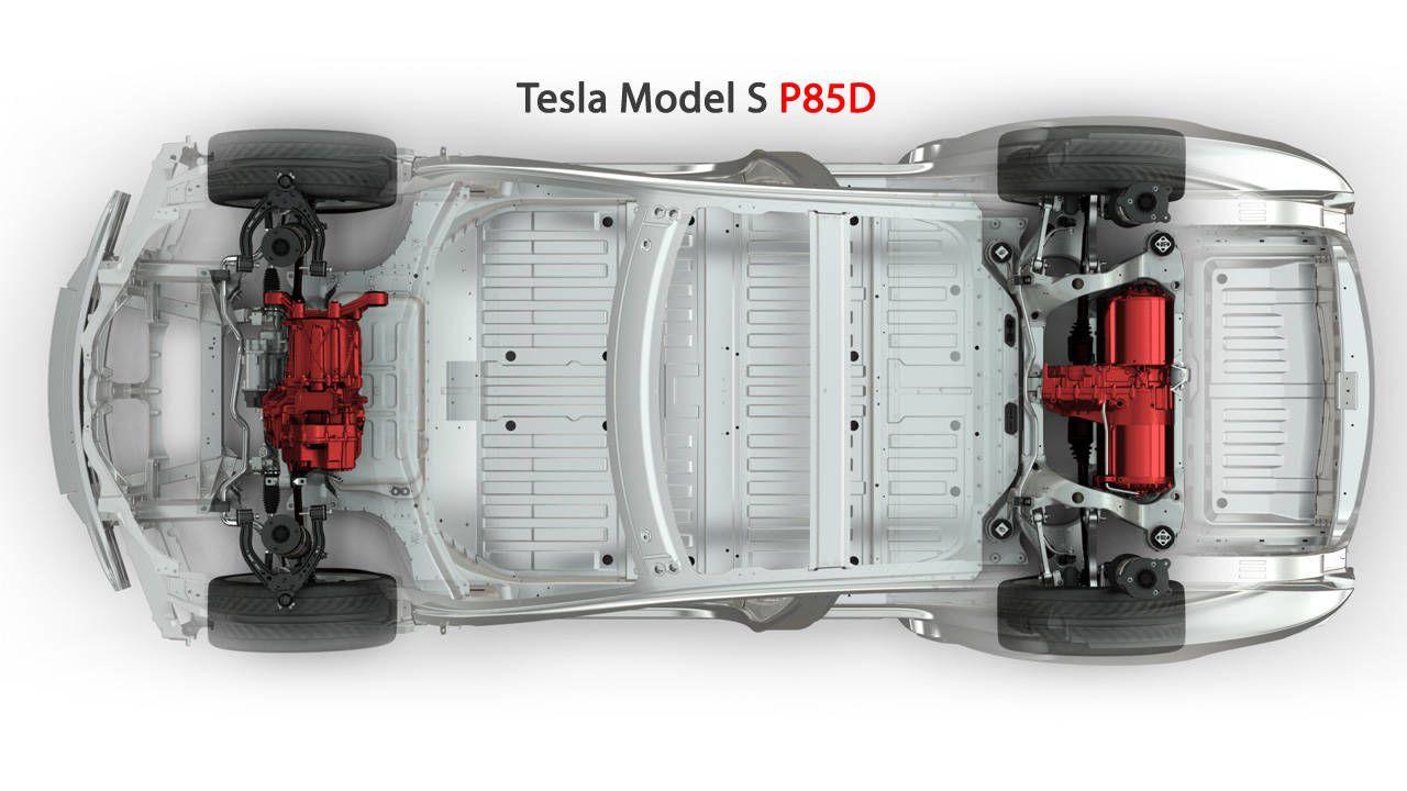 Tesla Model S Dual Motor Specs Tesla Model Tesla Model S Tesla