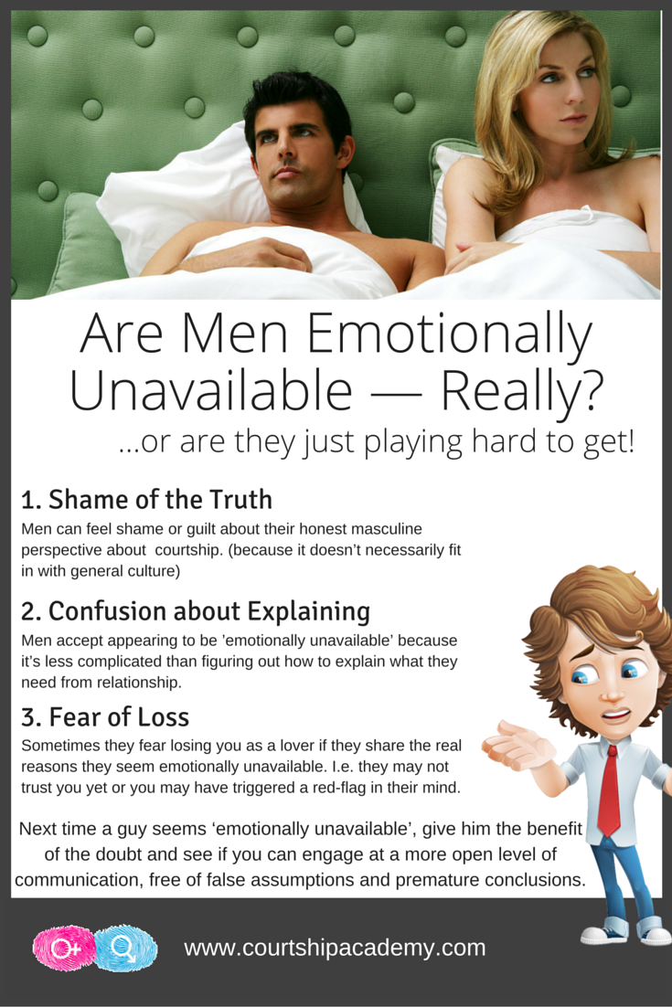 Emotionally unstable men