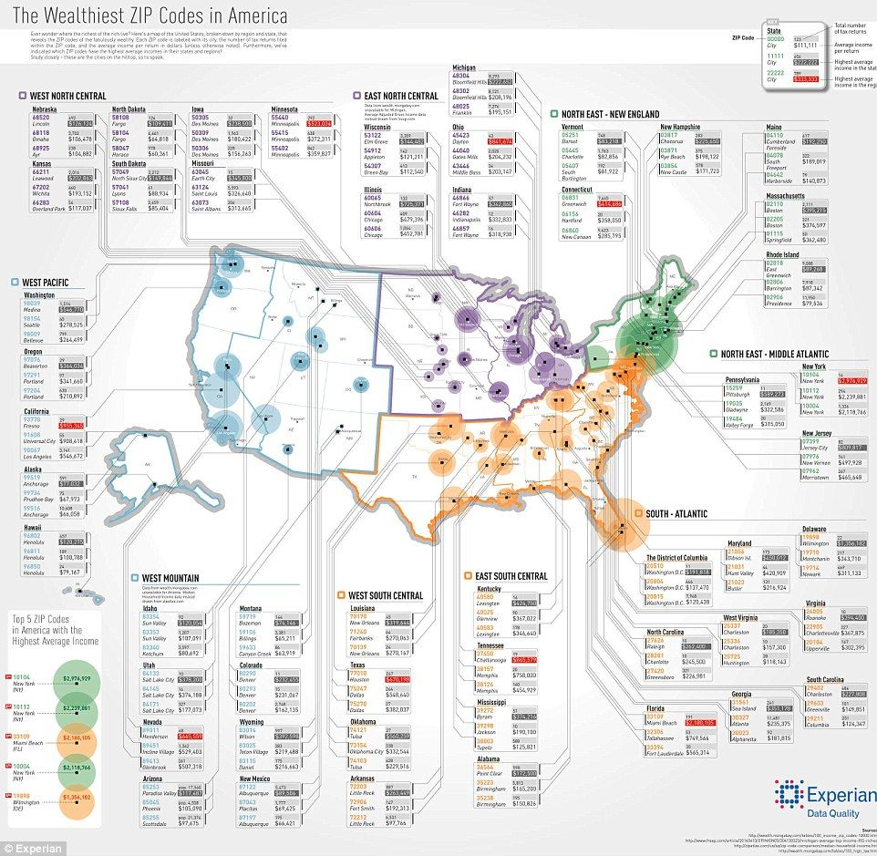 Revealed The Wealthiest ZIP Codes In America Households The O - Us zip code map by state
