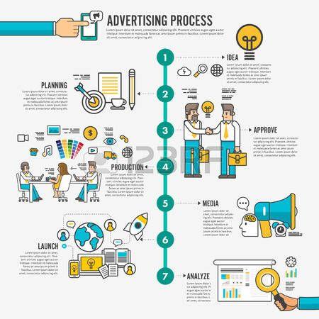 prozessoptimierung: Flache Design-Konzept Werbung Prozess Infografik ...