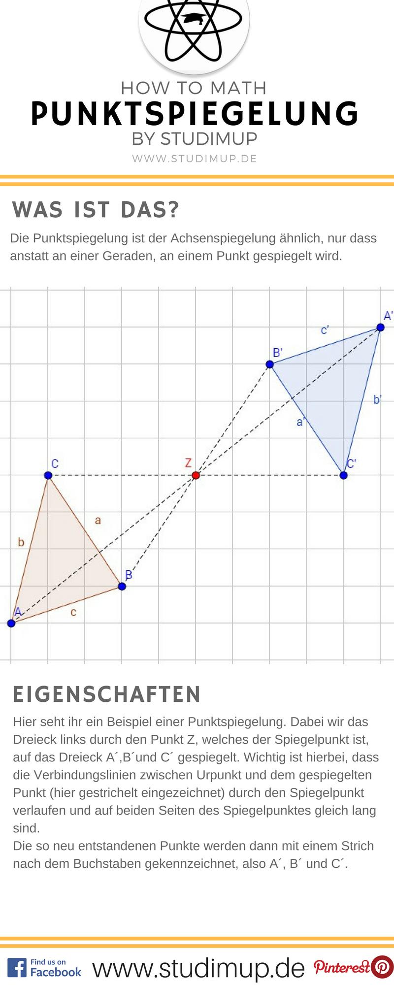 Punktspiegelung Einfach Erklart Im Mathe Spickzettel Von Studimup Einfach Lernen Auf Studimup Spickzettel Mathe Nachhilfe Mathe