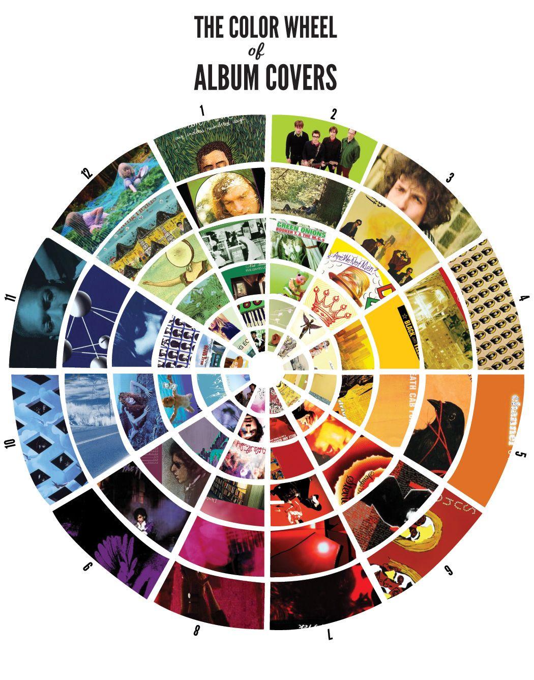 Infographic The Color Wheel Of Album Covers Colour Wheels Pinterest
