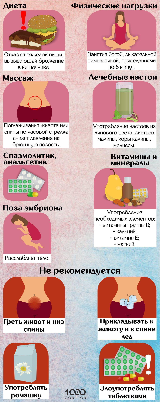 На какой диете можно сидеть при месячных