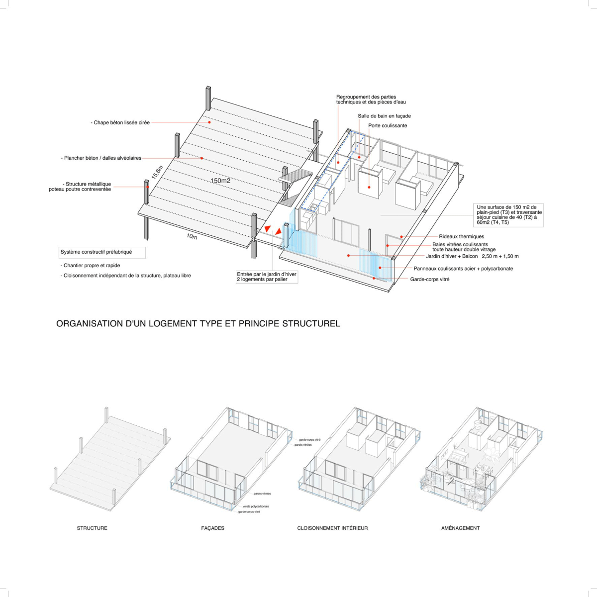 Lacaton Amp Vassal Neppert Gardens 59 Dwellings Mulhouse 33
