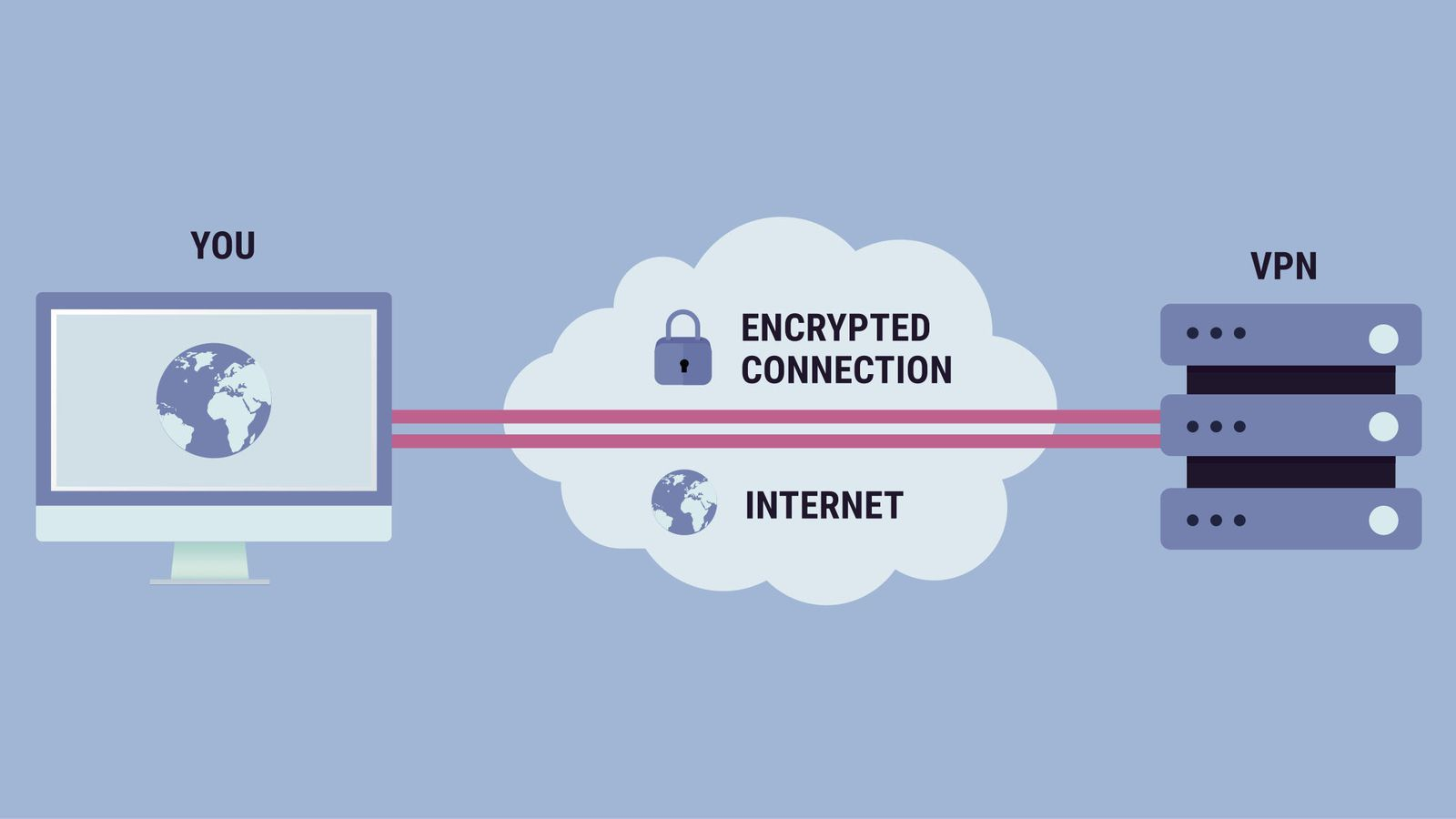 9dfc23835c63b35fe276f6eaa1cff4f0 - The Best Vpn Services For 2019