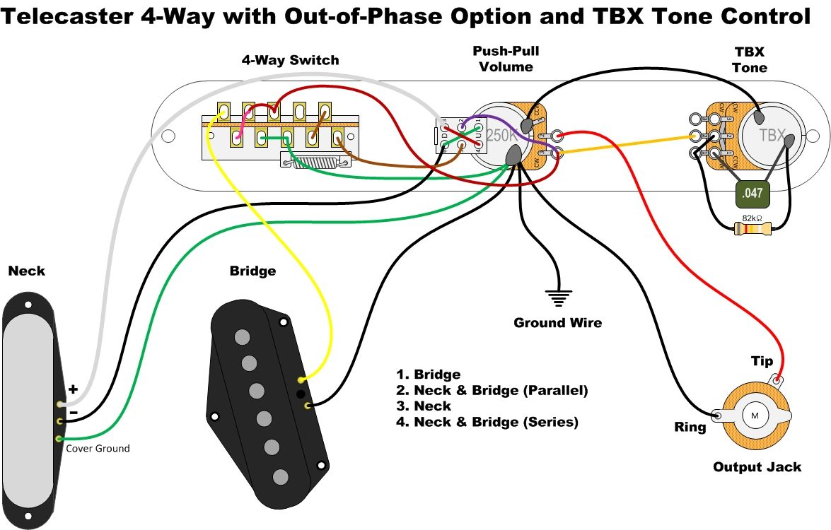 4Way Tele with OoP & TBX | PA gear & instrument tech in
