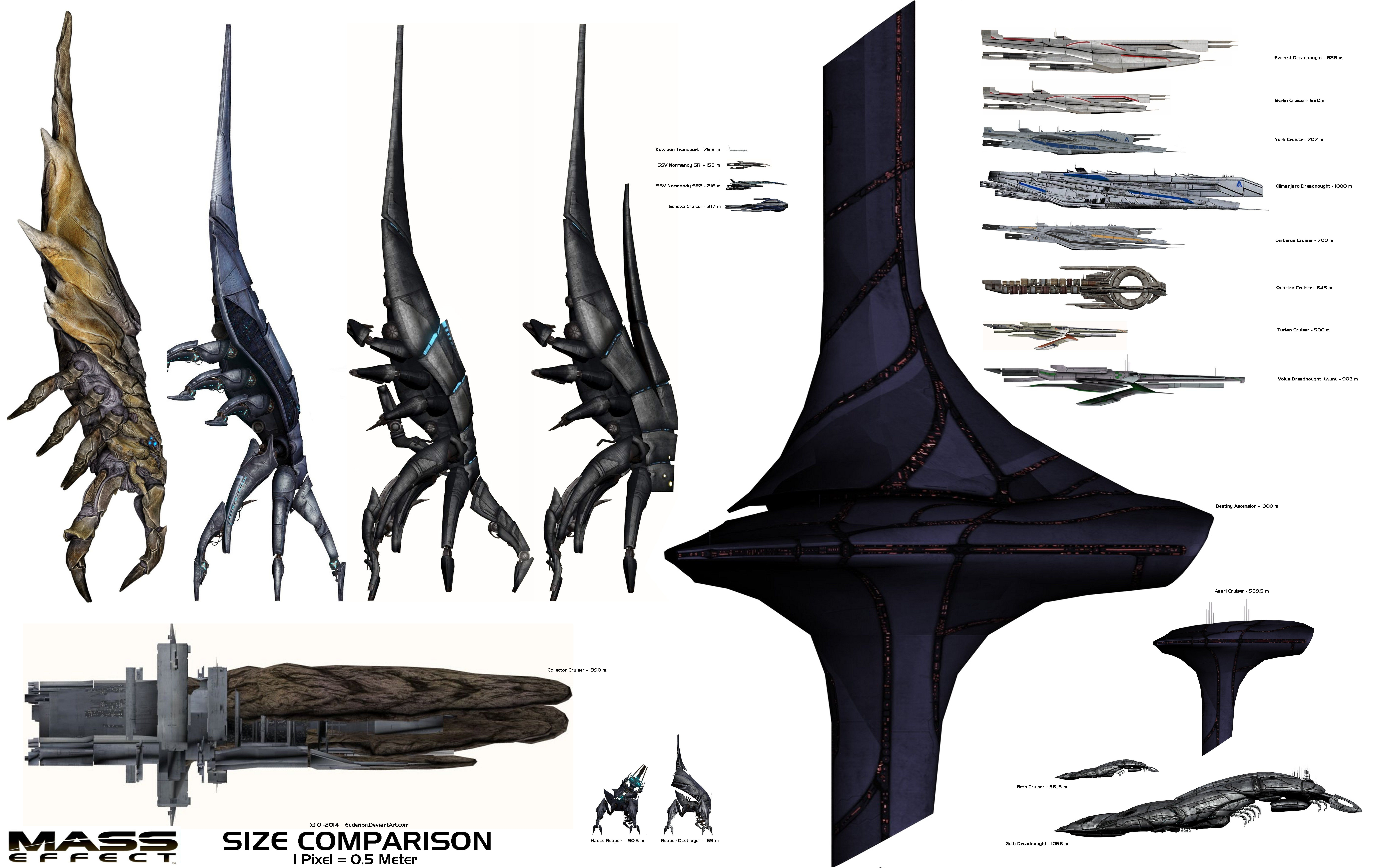 Pin By Robert Shea On Character Gear Design Scifi Mass Effect Ships Mass Effect Reapers Mass Effect Art