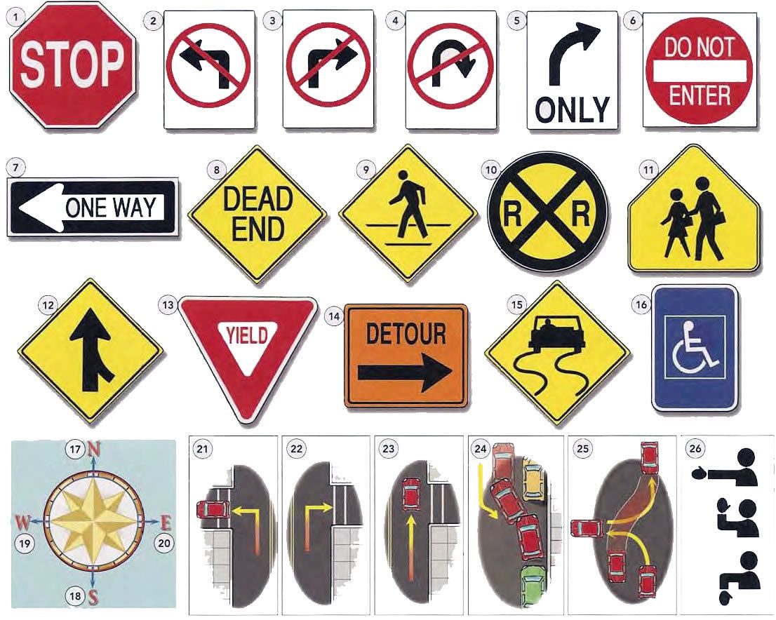 Traffic Signs And Directions Vocabulary