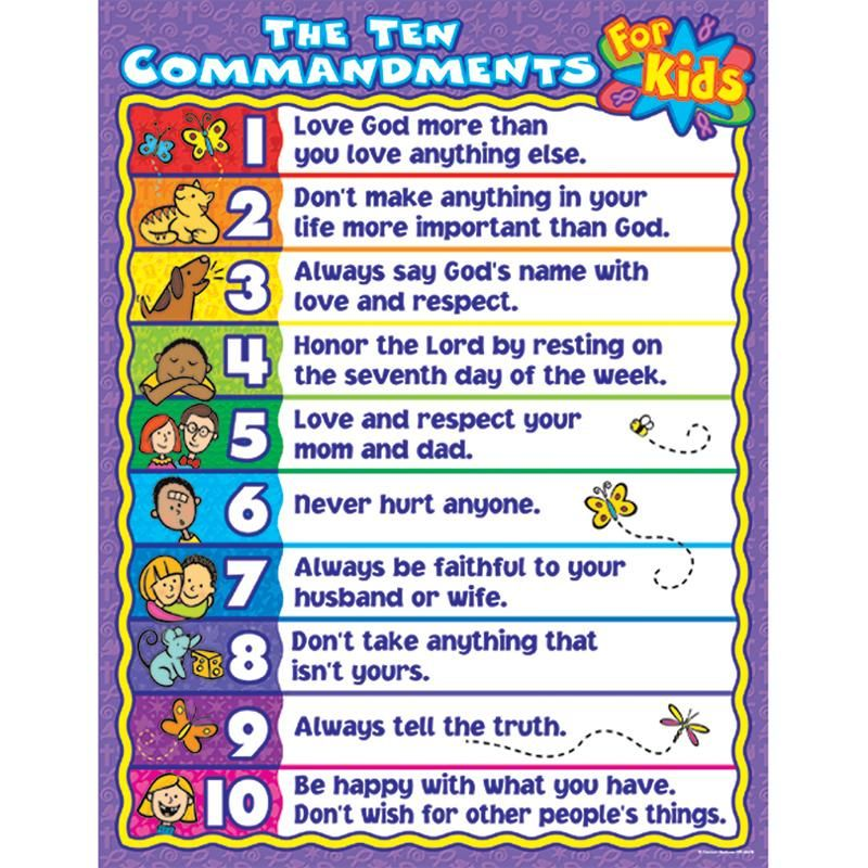 The ten commandments for kids is part of Kids Crafts Bible Ten Commandments - Reinforce the Ten Commandments with a chart for students  The Ten Commandments for Kids chartlet simplifies the Ten Commandments into childfriendly terms  You can place this 17  x 22  classroom chart anywhere as a yearround visual reference  Perfect for homeschool, Bible school, and Sunday school, CarsonDellosa's Christian chartlets enhance Bible study with childfriendly visual references