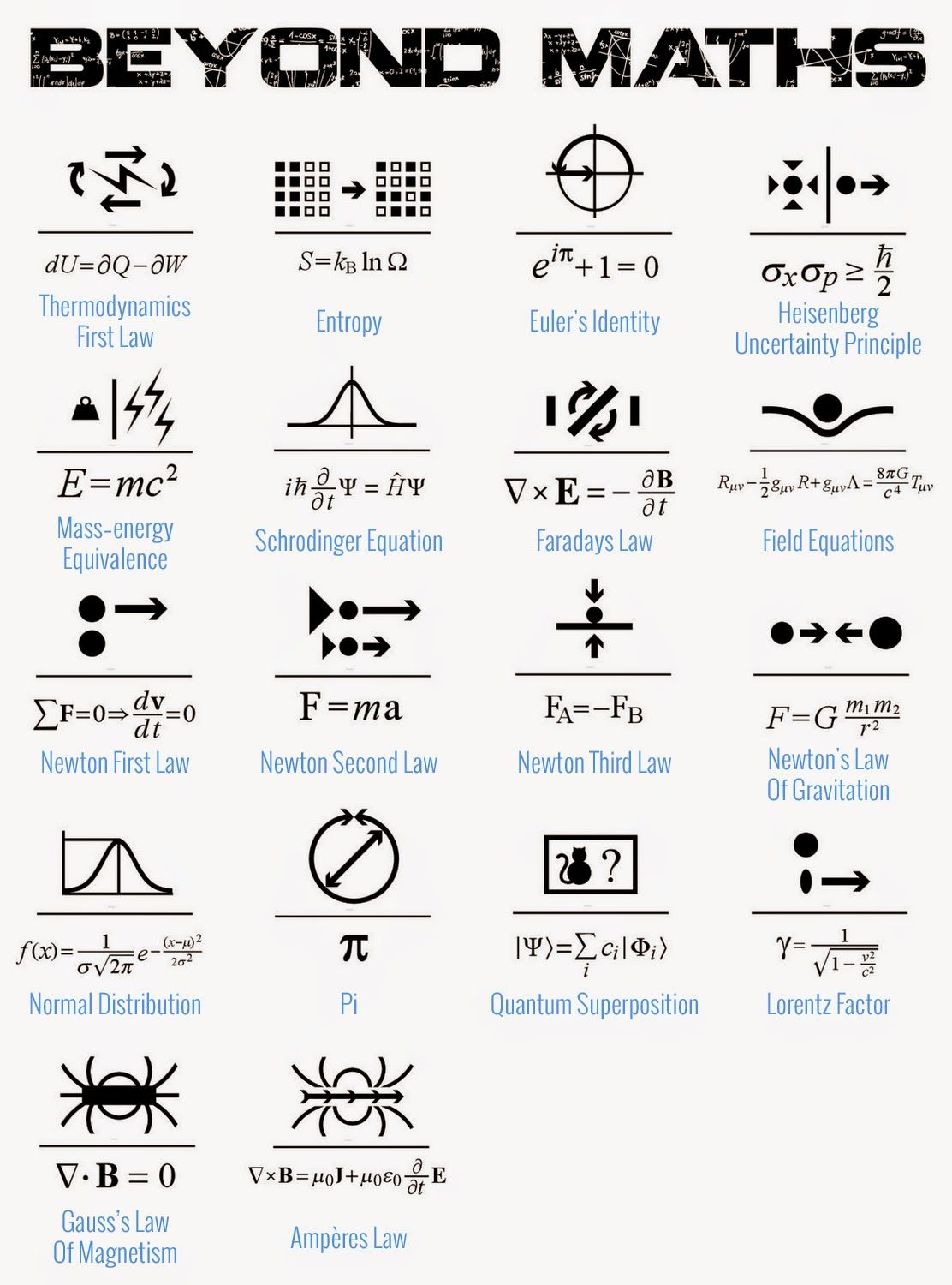 Beyond Maths Meanings Complex Equations Laws