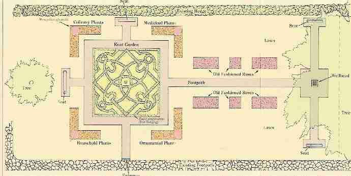 Ever wonder what a knot garden is This is it Get some good ideas