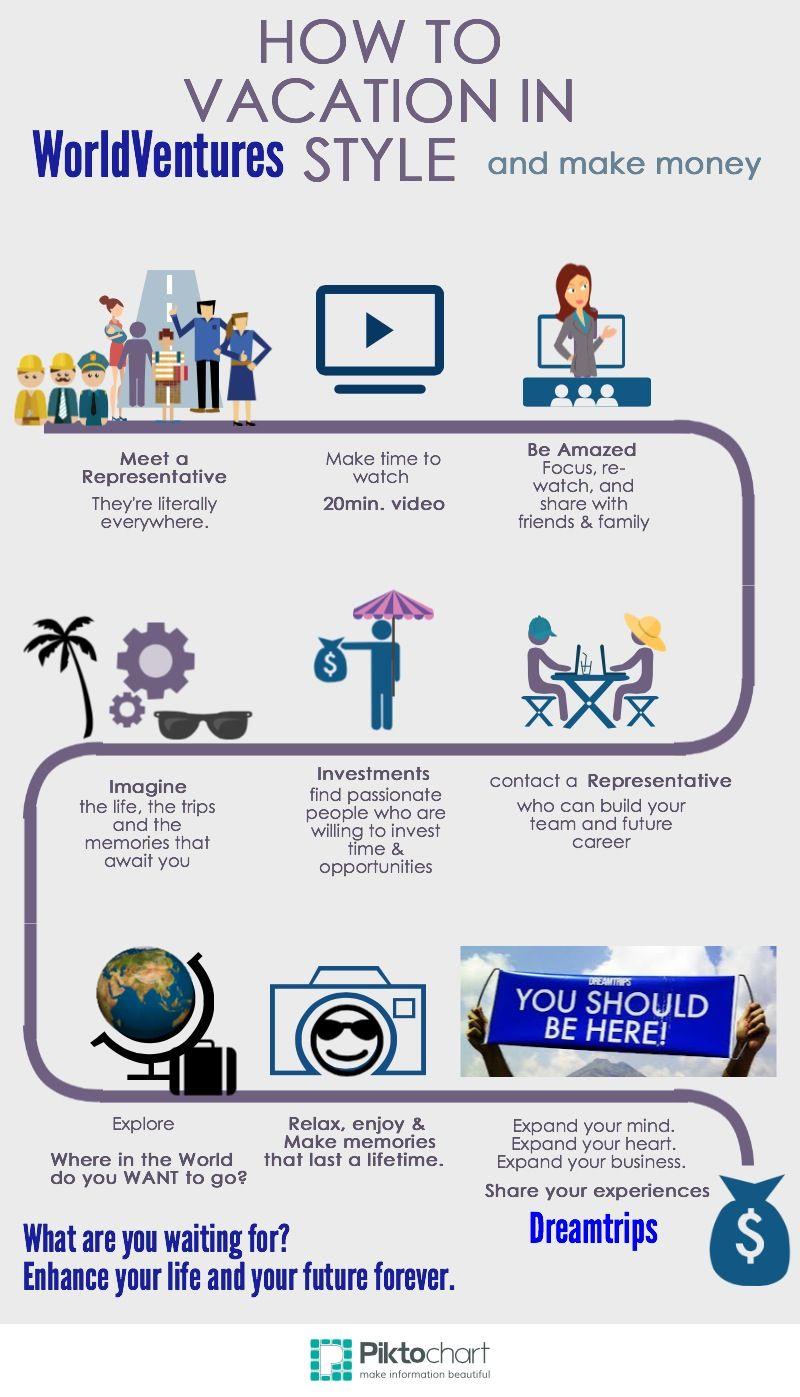 World Ventures Business Presentation