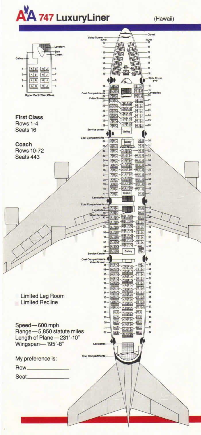 Aa Boeing 747 Hawaii Vintage Aircraft Passenger Aircraft Aircraft