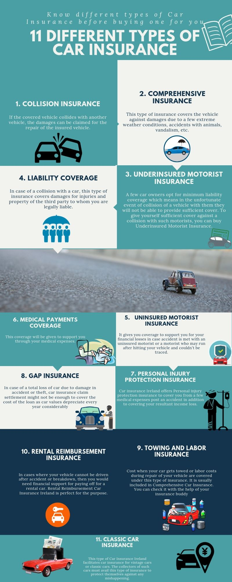 Car insurance is mandated for every car owner in Ireland