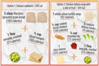 1200 calorii pe zi Diät