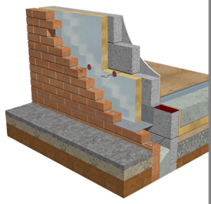 Cavity wall drawing architecture details pinterest cavity wall polyurethane pur and polyisocyanurate pir insulation products when used in a partial fill masonry cavity wall construction offer solutioingenieria Images
