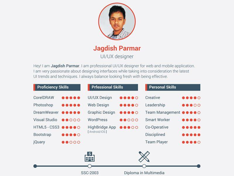 9e00c03583c69794dbbf5676e2ff78b3 Job Application Cover Letter Template Word Ui Ux Designer Example Xgbiae on