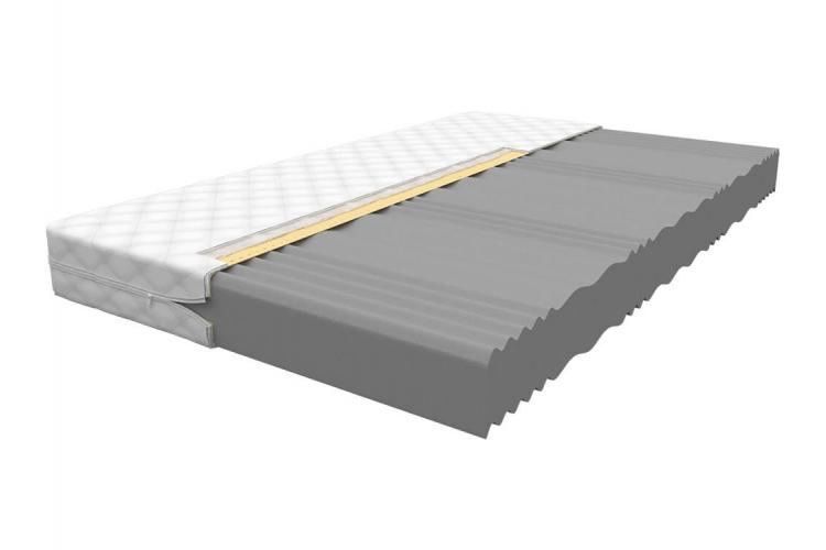 Matratze 160x200 Cm Billige Matratzen Von Hoher Qualitat Tanato In 2020 Mit Bildern Matratze Haus