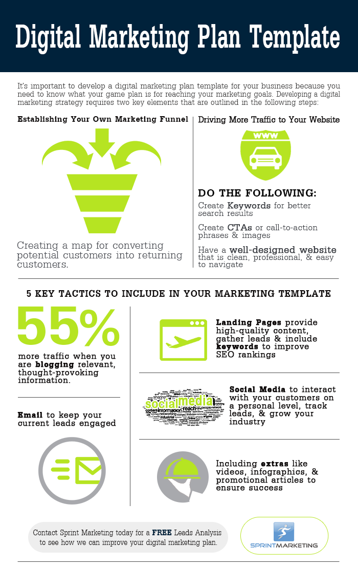 Getting Facebook Traffic Marketing Plan Outline Marketing Strategy Template Digital Marketing Strategy Template