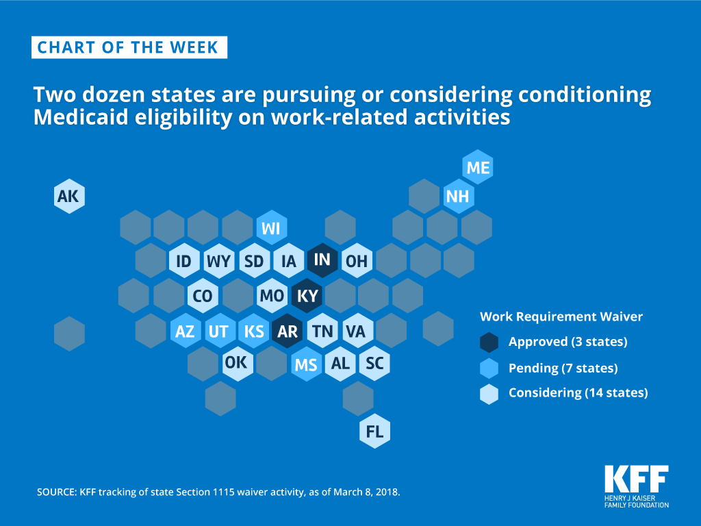Two Dozen States Are Pursuing Or Considering Conditioning Medicaid Eligibility On Work Related Activities Medicaid Eligibility Medicaid Conditioner