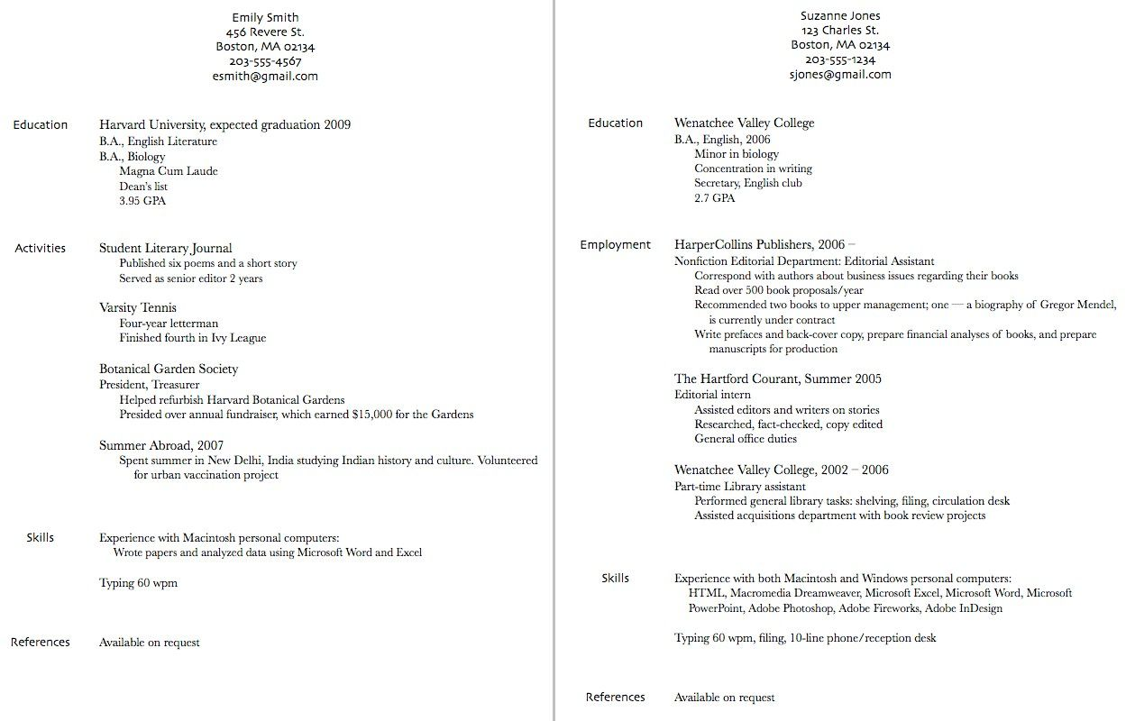 Resume For No Work Experience High School | resume examples | Pinterest