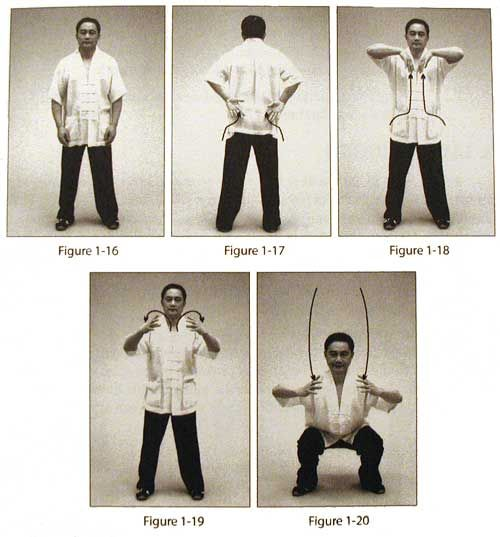 Qigong torna prosztatagyulladásra
