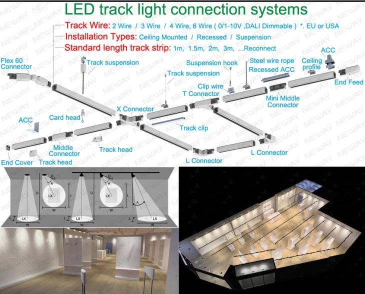 sports shoes c07f0 f348e 40W Adjustable Beam Angle 20 to 60 Degree LED Track Lighting ...