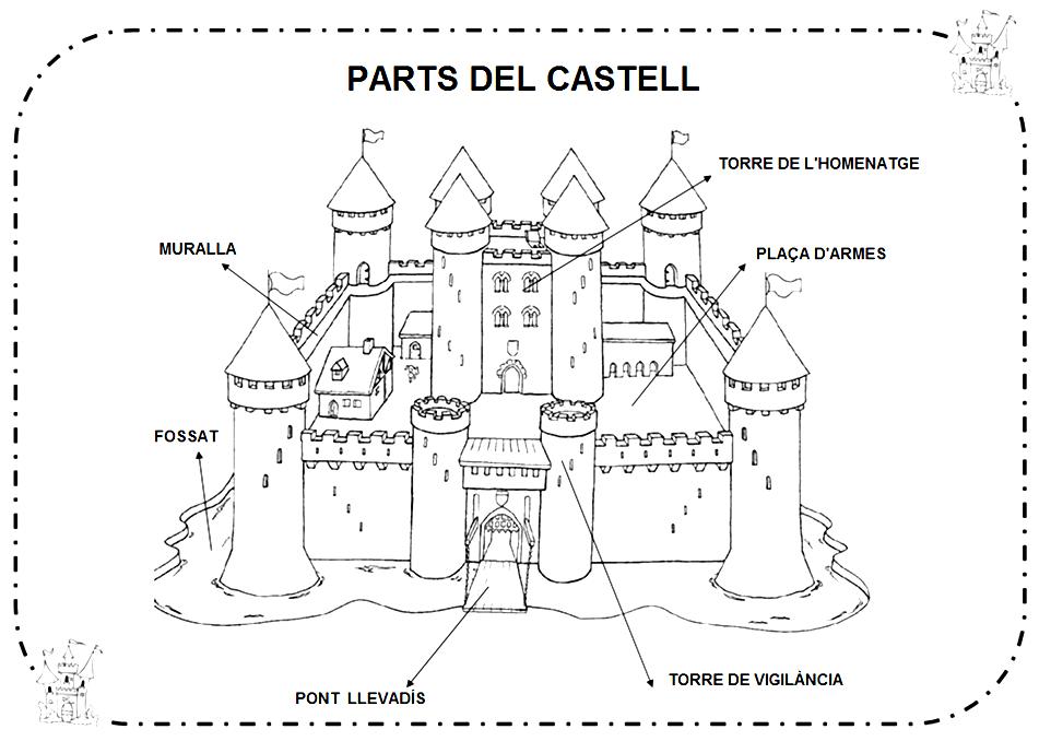 Chateau A Legender Castillos Infantiles Castillos Castillo Medieval