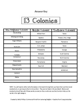 13 colonies match up activity students must categorize historical figures events regional. Black Bedroom Furniture Sets. Home Design Ideas