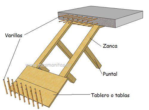 Encofrado de escalera enfierradura construccion for Construccion de escaleras de hierro