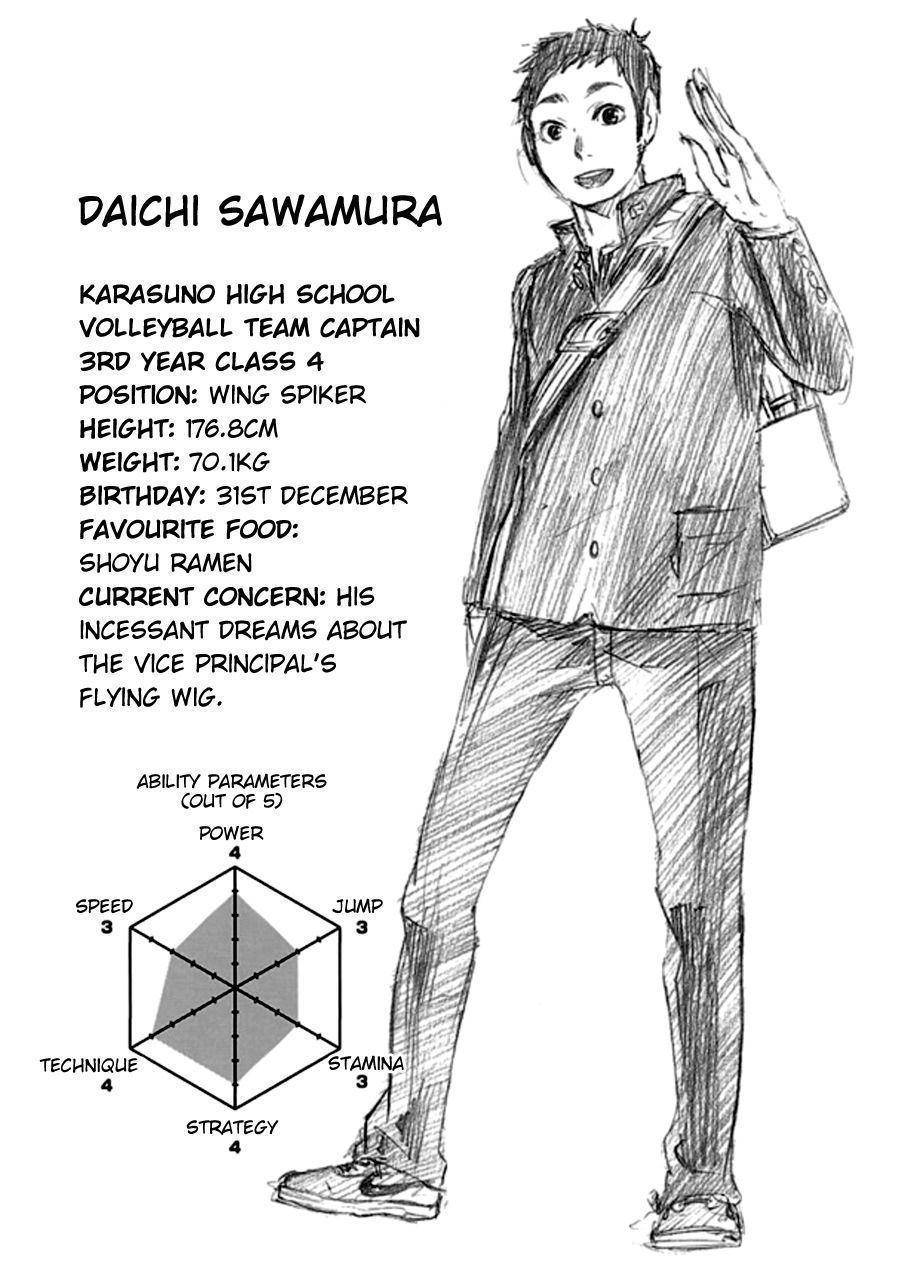 Daichi Sawamura Haikyuu characters, Daichi sawamura, Haikyuu