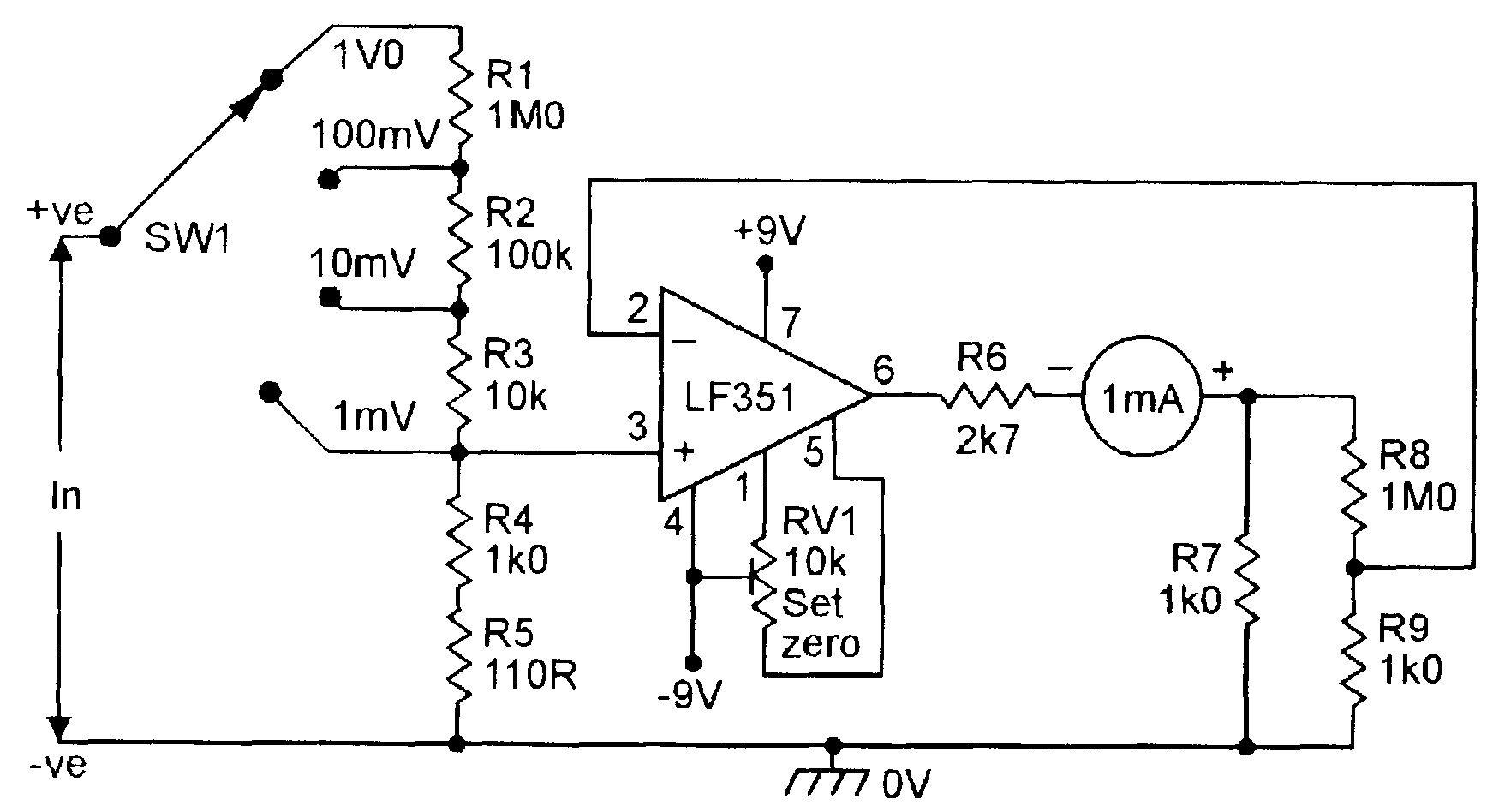 Four Range Dc Millivoltmeter