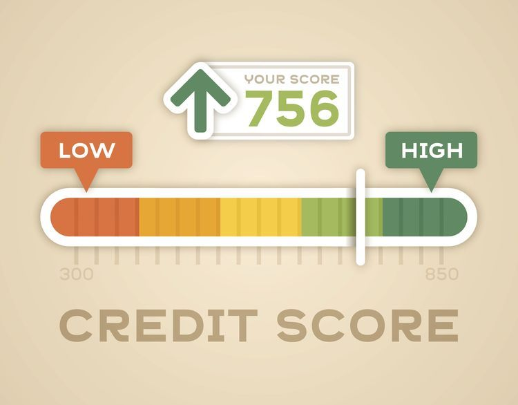 How Credit Scores Work And What They Say About You With Images
