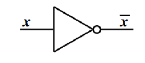 not symbol