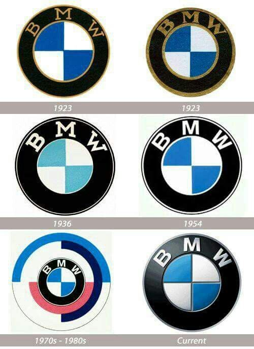 Pin By Classsic Car News Pics Videos And More On Bmw Classic Cars