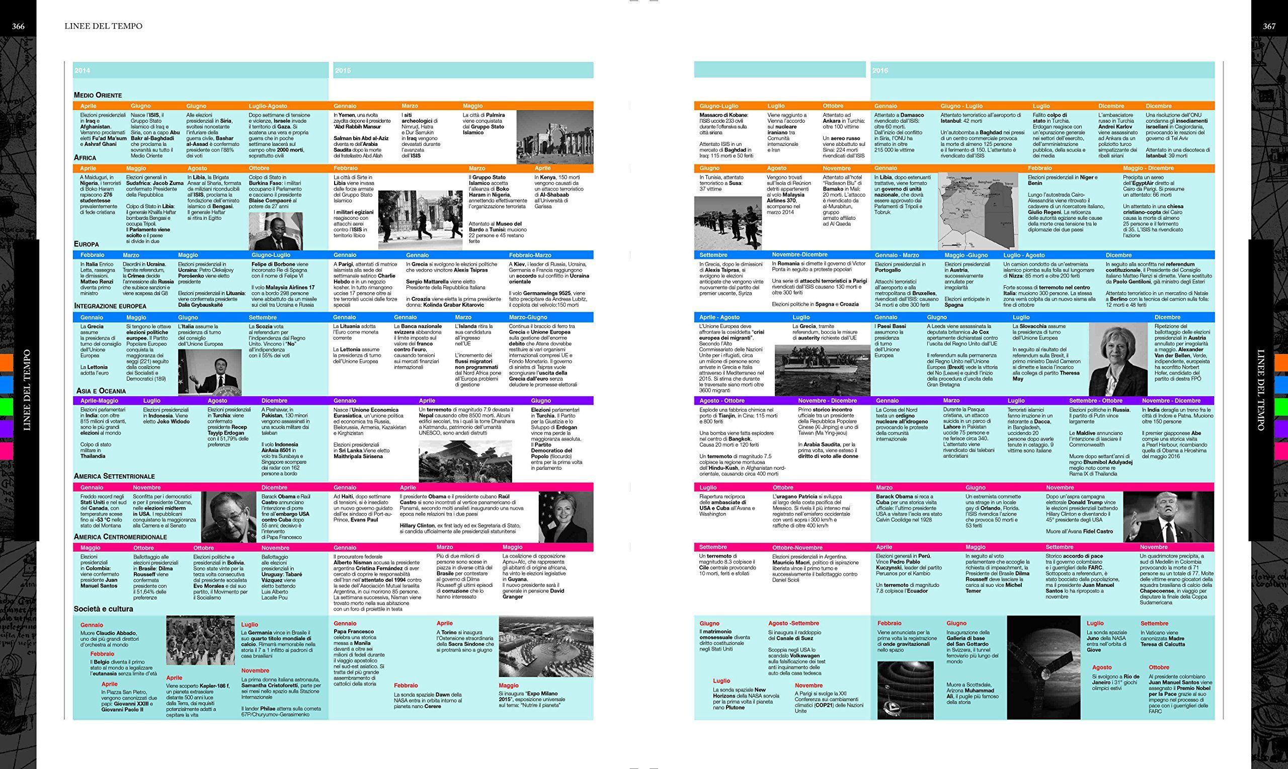 Atlante Storico Con Timeline Digitale Con Espansione Online Con
