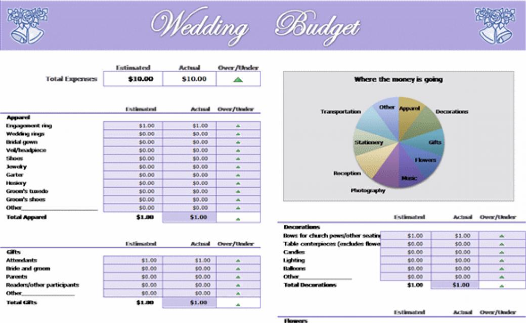 Handy Wedding Budget Planner  HttpWwwIkuzoweddingComHandy