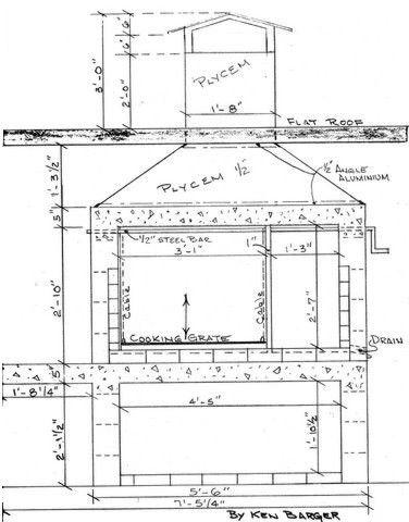 Plano parrilla terraza pinterest parrilla planos y for Planos barbacoa