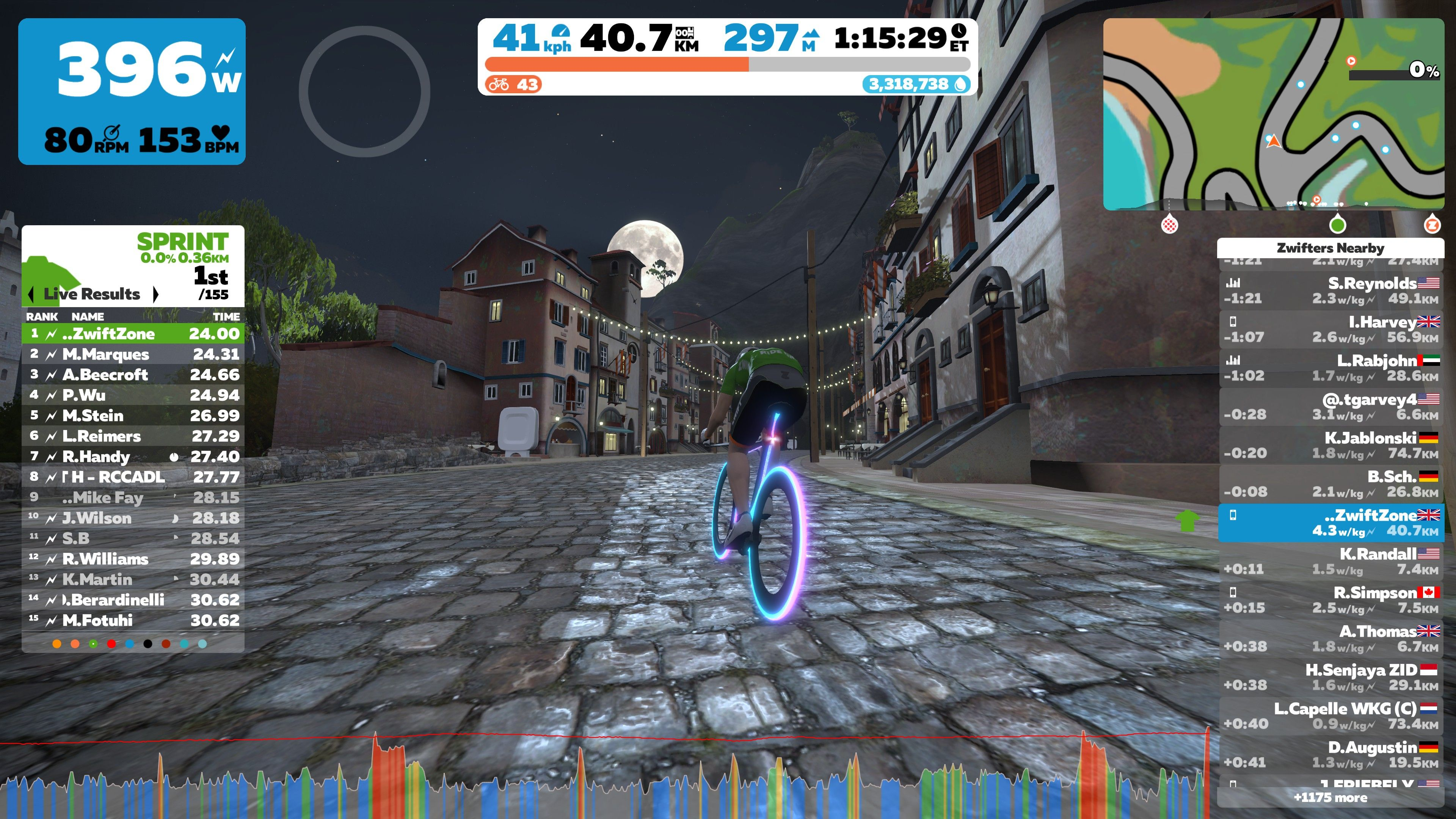 Pin By Paul On Zwift Desktop Screenshot Screenshots