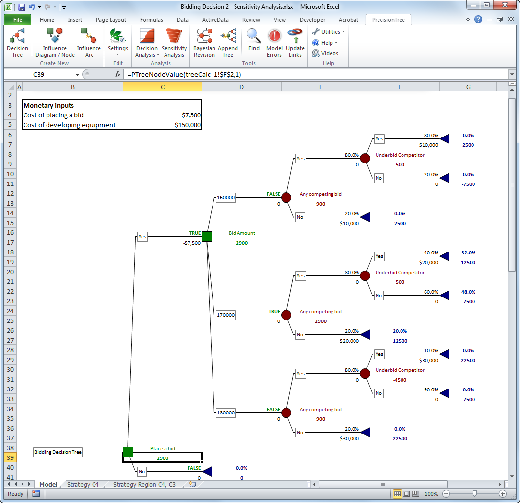 Precisiontree Decision Making With Decision Trees