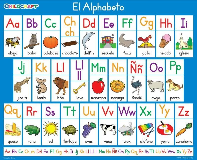 I know this alphabet but the pics & words help me remember the ...